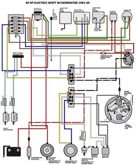 70 hp evinrude wiring diagram fuse box and wiring diagram