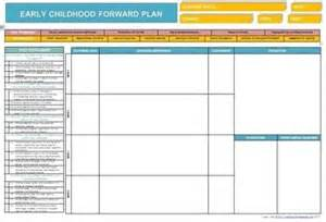 Early Years Learning Framework Planning Templates by The 79 Best Images About Eylf On Programming