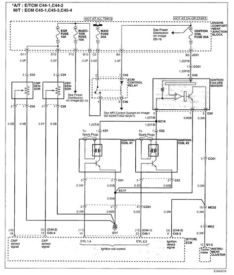 mitsubishi rvr wiring diagram wiring diagram with