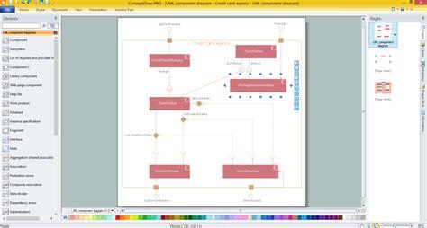 uml create uml component diagram exle shopping