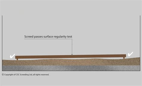 How To Check Floor Flatness by Gallery The Screed Scientist 174