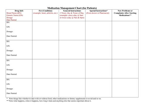 Patient Chart Template by 6 Best Images Of Weekly Medication Chart Template