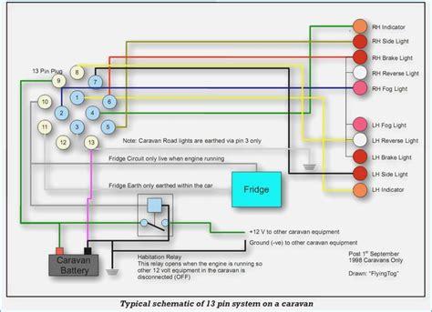 13 pin caravan wiring diagram wiring diagram for 13 pin caravan socket bestharleylinks