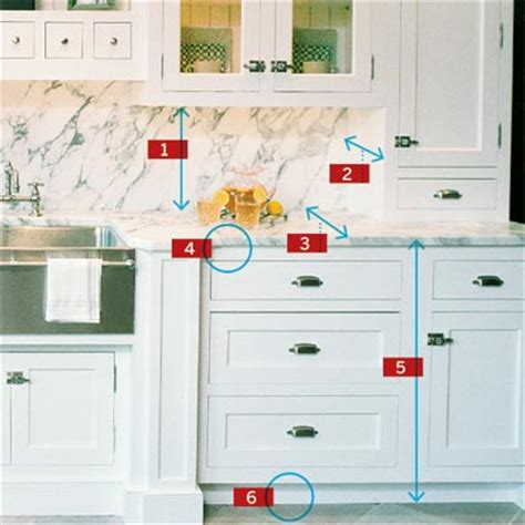 All About Kitchen Cabinets Cabinetry Of Thumb All About Kitchen Cabinets