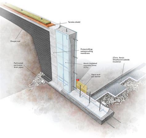 spray finish on site fine homebuilding a foundation like a cooler fine homebuilding