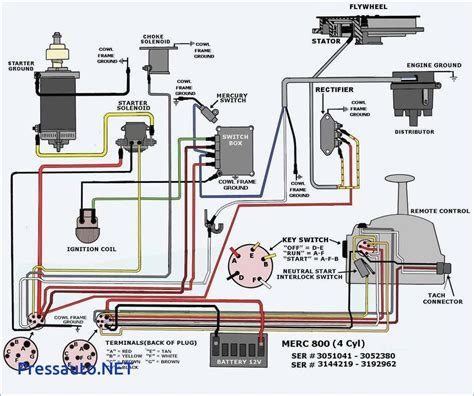 meter wiring diagram wiring diagrams for autometer gauges auto meter