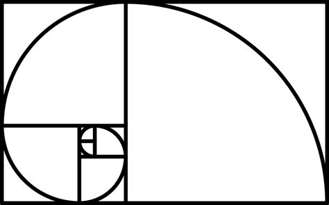 finally got how to create spiral number pattern program the golden ratio in photography what it is and how to