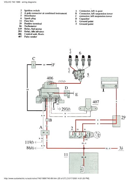 volvo wiring diagrams 28 images volvo 850 unit wiring