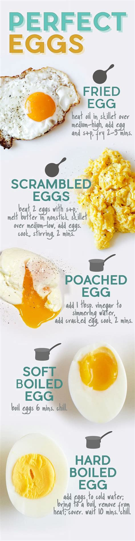 25 best ideas about ways to cook eggs on pinterest cooking eggs how to cook eggs and egg
