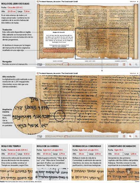 manuscritos de la biblia originarios de la comunidad juda de siria suben a internet los textos m 225 s antiguos de la biblia