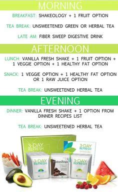 Shakeology Detox Side Effects by Handwriting From D Nealian To Cursive Style Cursive
