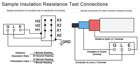 insulation tester circuit diagram insulation resistance tester basics