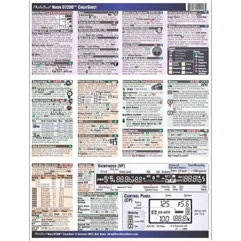 Photobert Cheat Sheet For Nikon D7200 Dslr Camera Tc158 15 B Amp H