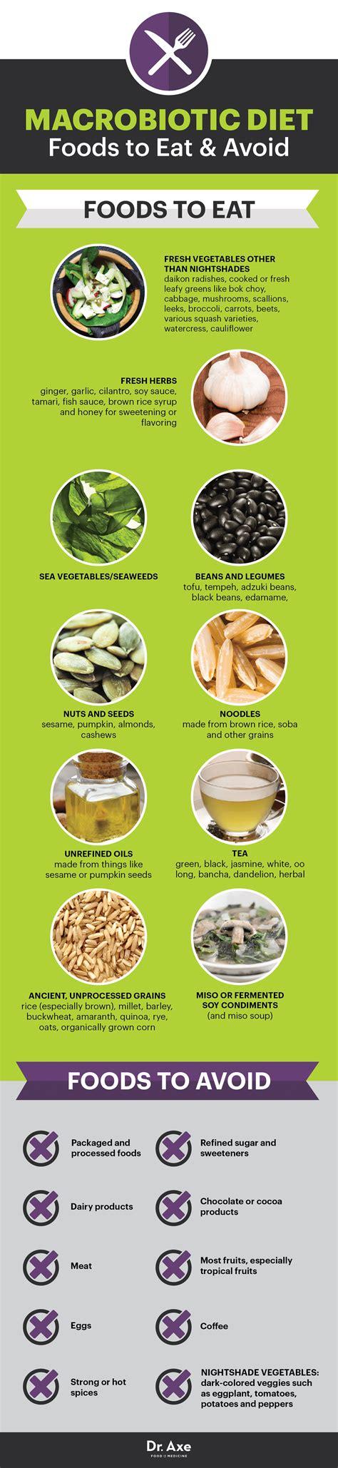 Macrobiotic Detox Diet Plan by Macrobiotic Diet Benefits Theory Foods Dr Axe