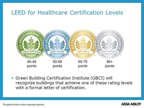 what is a leed certification program number aa3010 presented by name title phone ppt