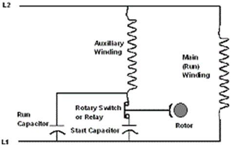 capacitor start capacitor run circuit diagram capacitor start capacitor run motor connection diagram capacitor start capacitor run motor
