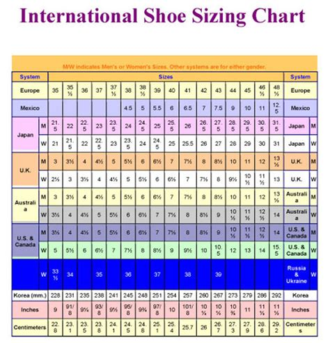 shoe size chart different countries shoe chart size international
