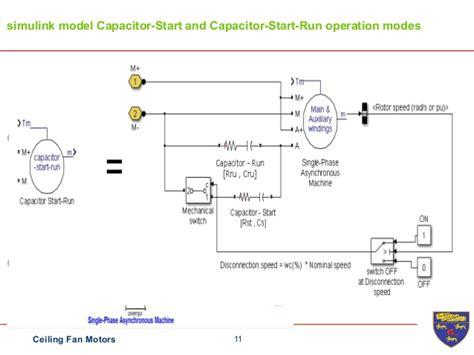 effect of capacitor on fan speed ceiling fan