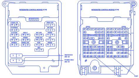 ford thunder bird    dash fuse boxblock circuit breaker diagram carfusebox