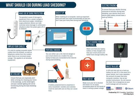 Load Shedding Western Cape by Useful Tips To Deal With Load Shedding Western Cape