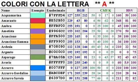 tavola cromatica dei colori tabella colori cmyk modificare una pelliccia