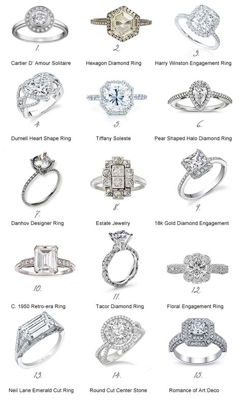 Wedding Rings Types by Ring Settings Different Types Of Wedding Ring Settings