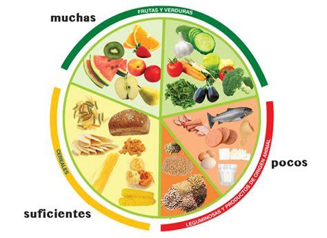 el plato del buen comer come saludable sin sacrificios el plato del bien comer diabetes bienestar y salud