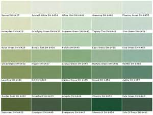 green color chart green paint color chart myideasbedroom