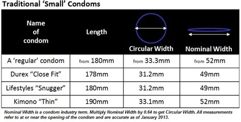 Buku Why Condoms Aren T Safe con doms the about marketing con doms
