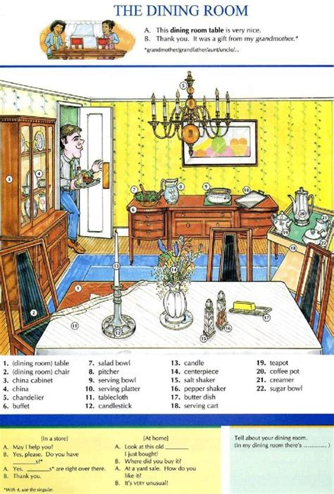 Dining Room Photo Picture Definition At Photo Dictionary   11 the dining room pictures dictionary english study
