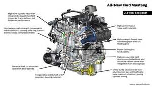 2015 ford mustang ecoboost engine mustang news cj pony parts