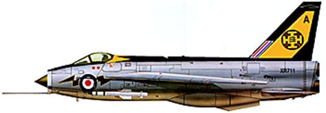 english electric lightning great britain 111 sqn raf lightning wings palette english electric lightning great britain
