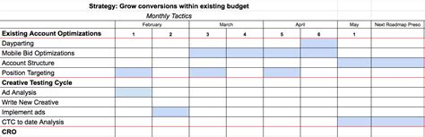 ppc strategy template 6 strategic tools your ppc agency should be providing