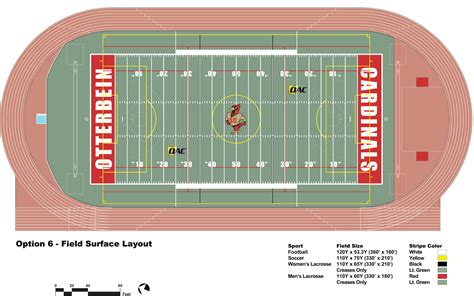 field layout engineer otterbein university synthetic turf and track field
