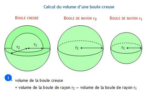 calculer le volume d une boule creuse
