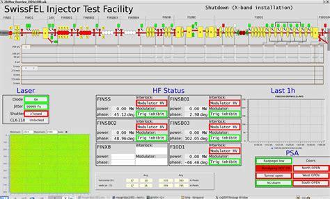 qt layout dynamic caqtdm a medm replacement based on qt