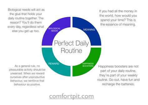 The Daily Routines Of 7 Entrepreneurs Buffer Image Gallery Healthy Person Daily Schedule