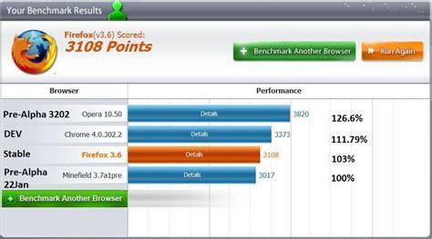 browser bench browser benchmark 2010 by bogas04 on deviantart