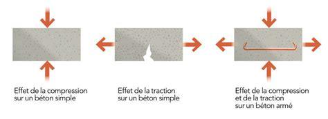 Comment Construire Un Escalier En Béton 3795 by Tout Savoir Sur Le Ferraillage Leroy Merlin