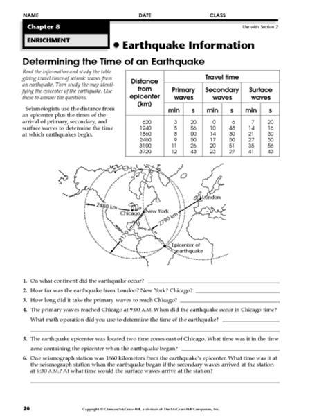 earthquake worksheets printables earthquakes and seismic waves worksheet