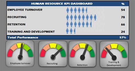 hr balanced scorecard template human resources kpi scorecard hr kpi template