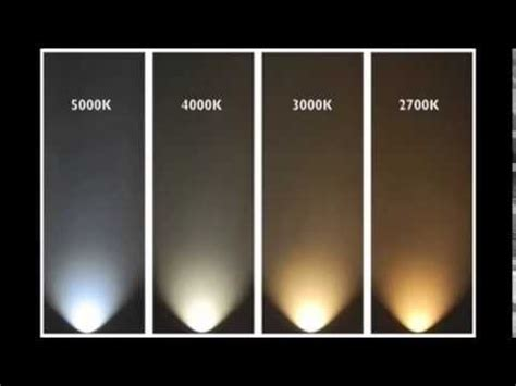 Lighting Lux Led Technology 5000k 4000k 3000k 2700k Led Light Bulb Color Temperature Chart
