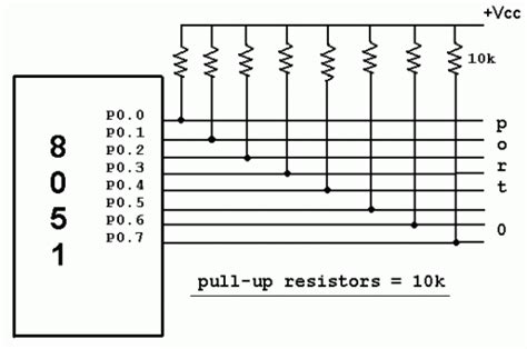 pull up resistor parallel port microcontroller 8051 i o ports microcontroller 8051