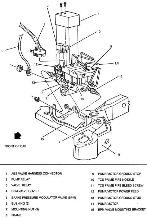 repair anti lock braking 1991 pontiac grand prix parking system repair guides anti lock brake system hydraulic control unit autozone com