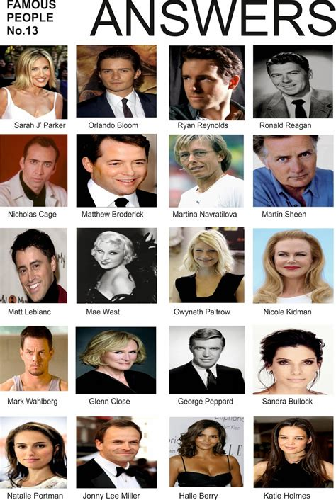 uk celebrities quiz free pub quiz uk picture rounds questions and answers
