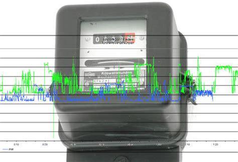 Hair Dryer Power Consumption power consumption chart household appliances oyaah