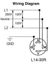 125 250v 30a Nema L14 30r Locking Connector L14 30r