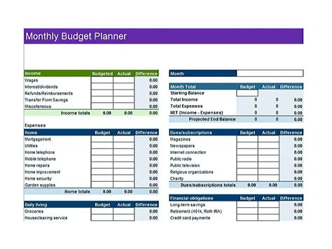 Accounting Budget Template cool budget template you definitely to use today
