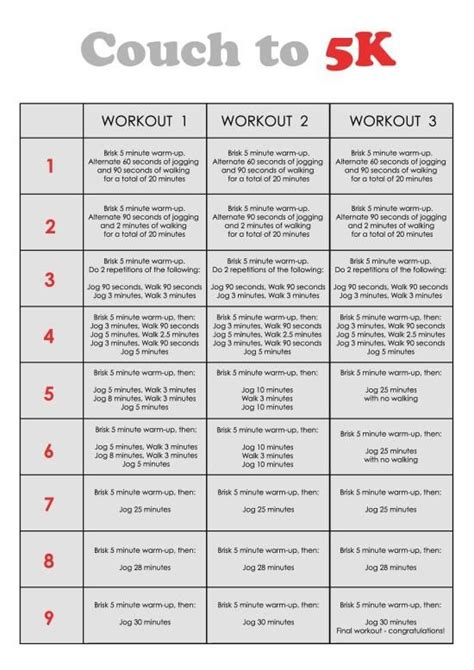 couch to 5j a great couch to 5k workout plan fitness pinterest