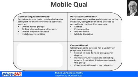 mobile market research poynter mobile market research 101